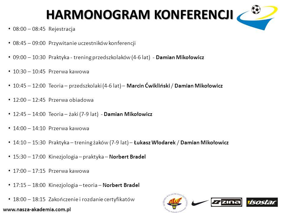 HARMONOGRAM KONFERENCJI