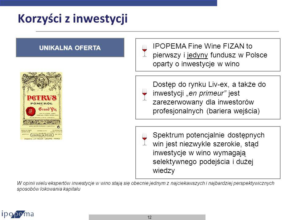 Korzyści z inwestycji UNIKALNA OFERTA. IPOPEMA Fine Wine FIZAN to pierwszy i jedyny fundusz w Polsce oparty o inwestycje w wino.
