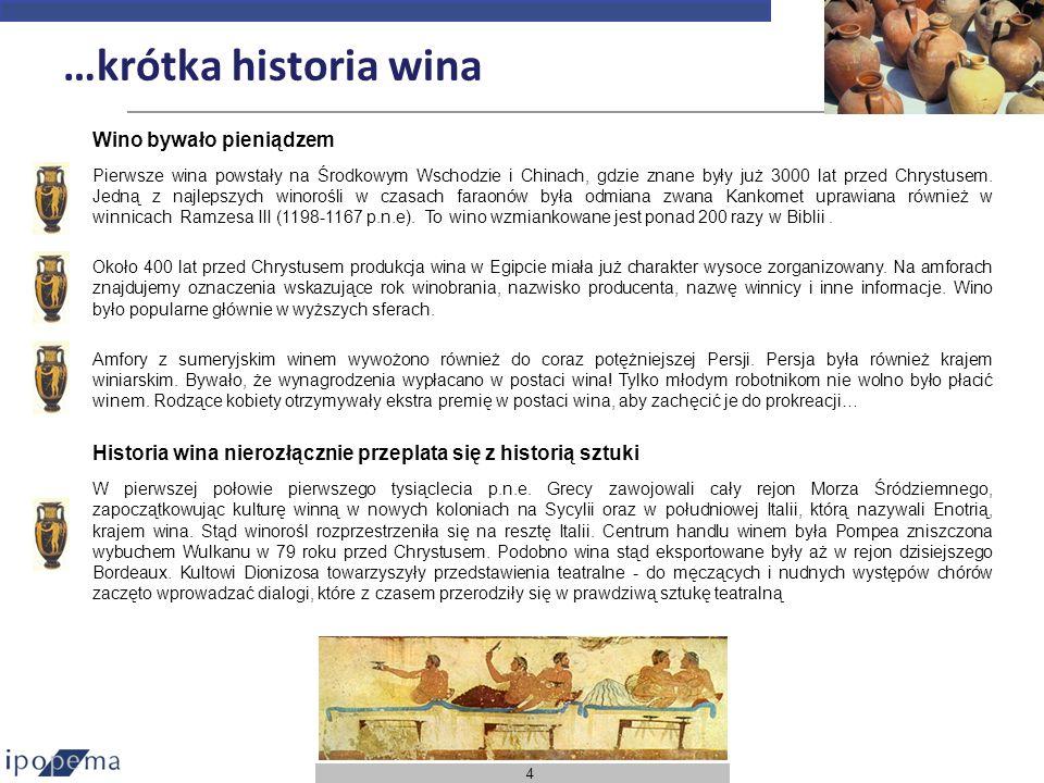 …krótka historia wina Wino bywało pieniądzem