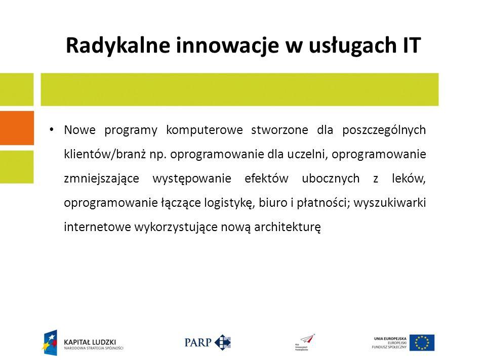 Radykalne innowacje w usługach IT