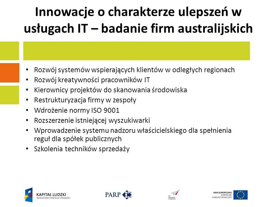 Innowacje o charakterze ulepszeń w usługach IT – badanie firm australijskich
