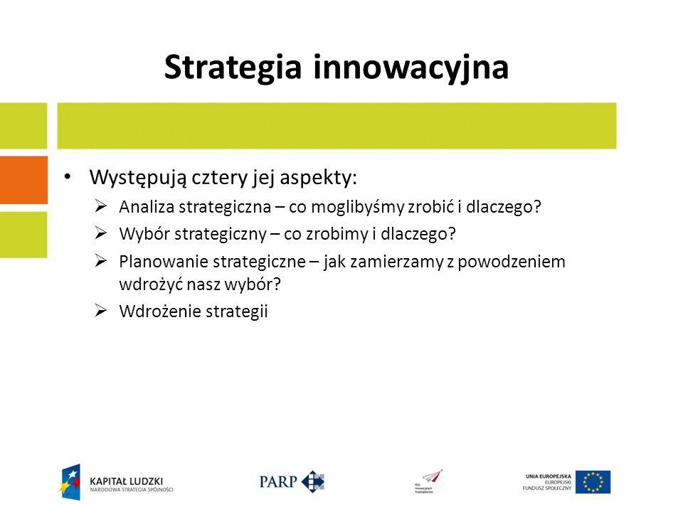Strategia innowacyjna