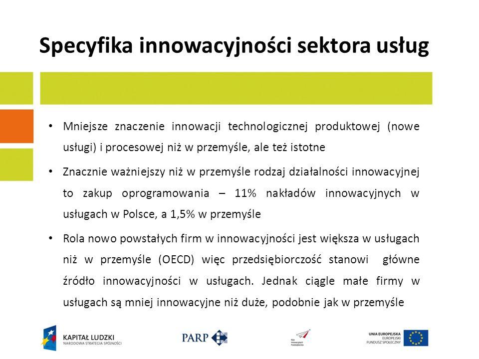 Specyfika innowacyjności sektora usług