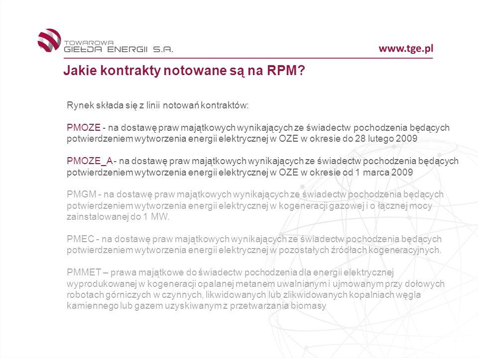 Jakie kontrakty notowane są na RPM