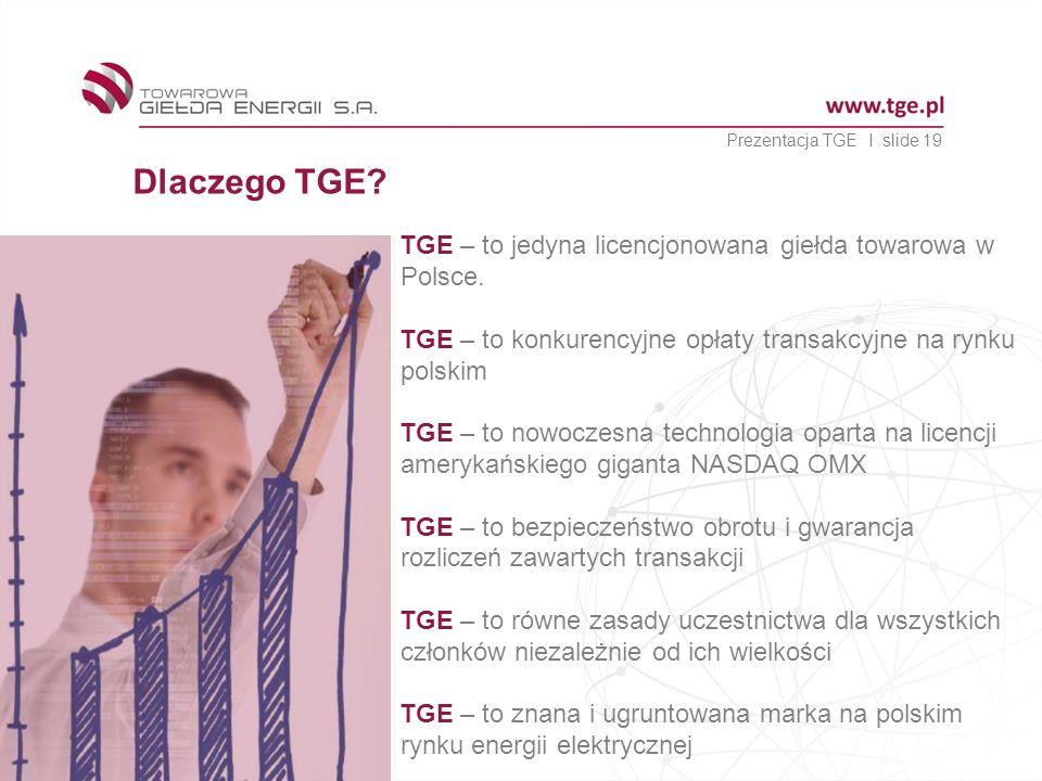 Dlaczego TGE TGE – to jedyna licencjonowana giełda towarowa w Polsce.