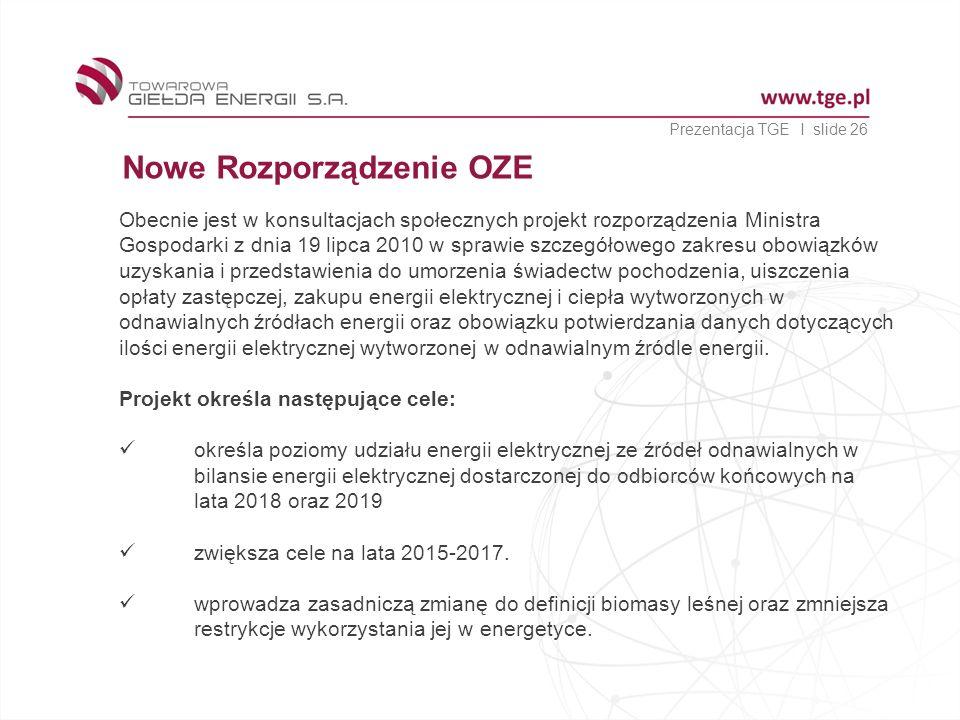 Nowe Rozporządzenie OZE