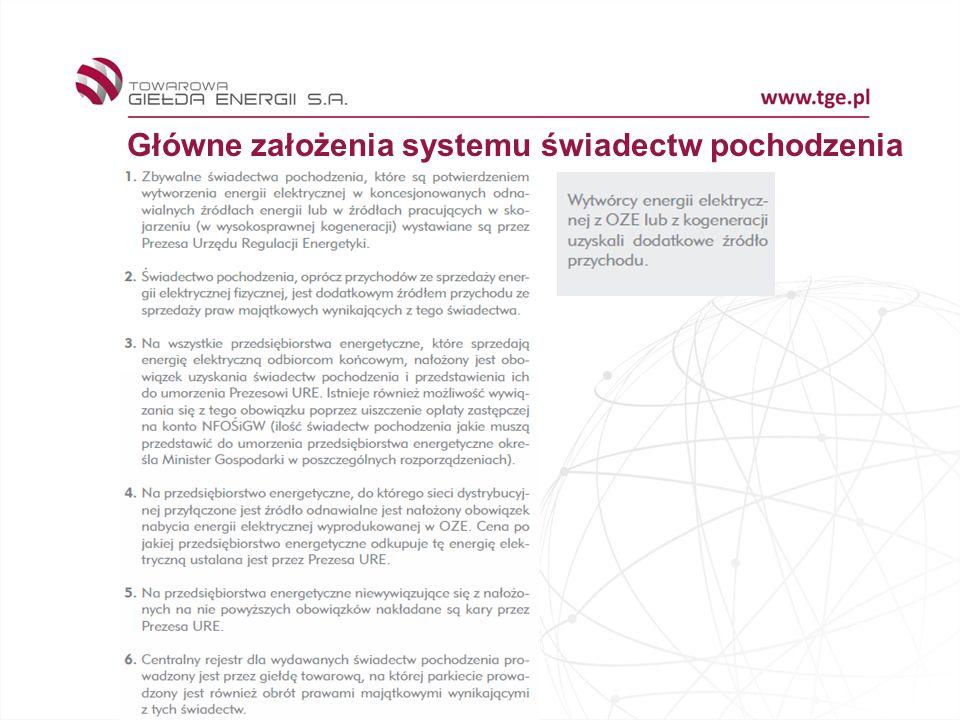 Główne założenia systemu świadectw pochodzenia