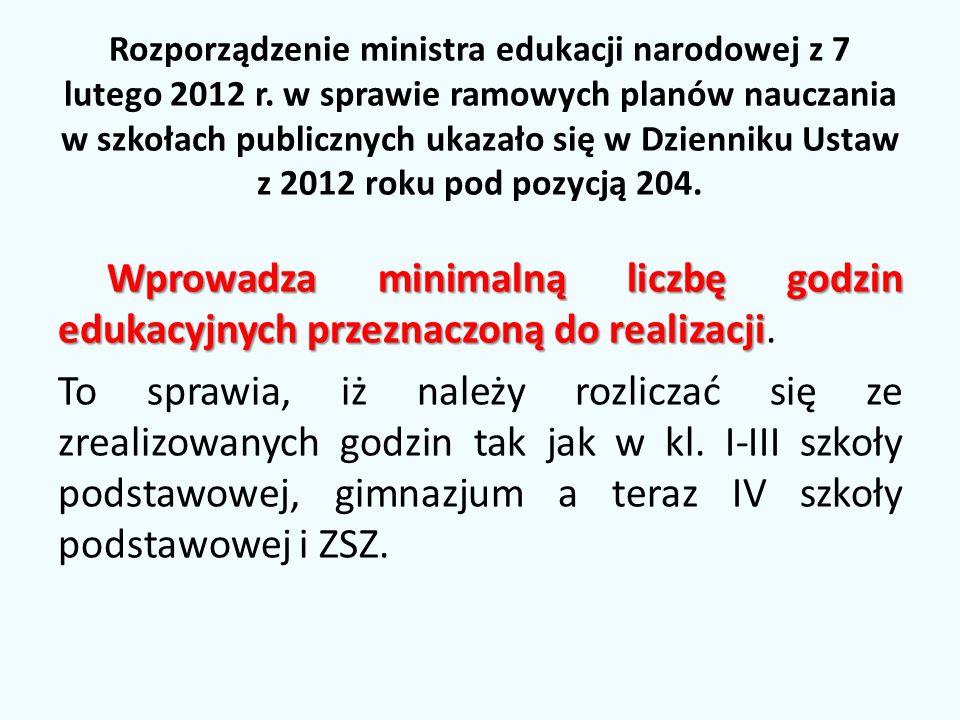 Rozporządzenie ministra edukacji narodowej z 7 lutego 2012 r