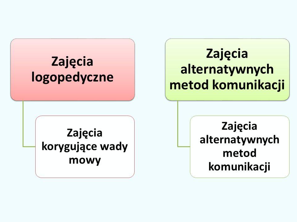 Zajęcia korygujące wady mowy Zajęcia alternatywnych metod komunikacji