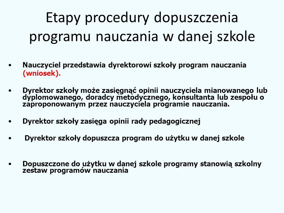 Etapy procedury dopuszczenia programu nauczania w danej szkole