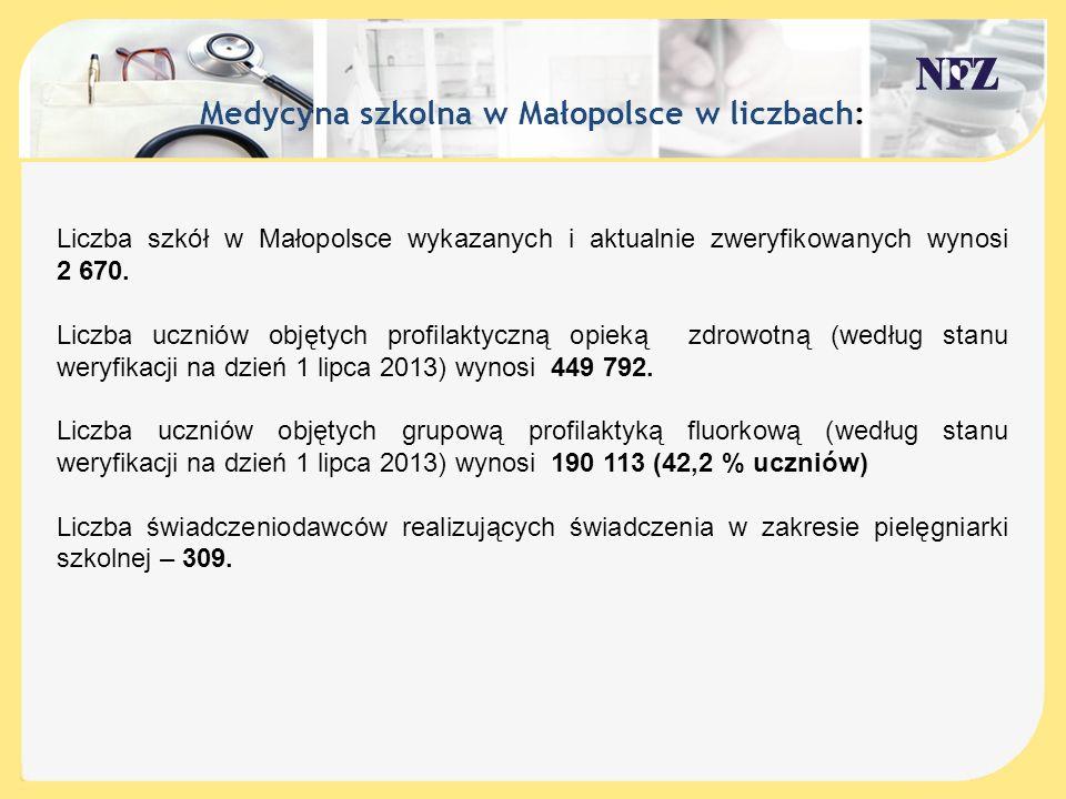 Medycyna szkolna w Małopolsce w liczbach: