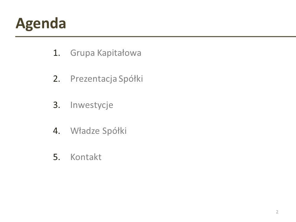 Agenda Grupa Kapitałowa Prezentacja Spółki Inwestycje Władze Spółki