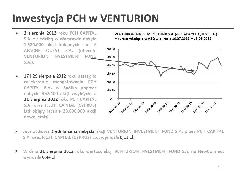Inwestycja PCH w VENTURION