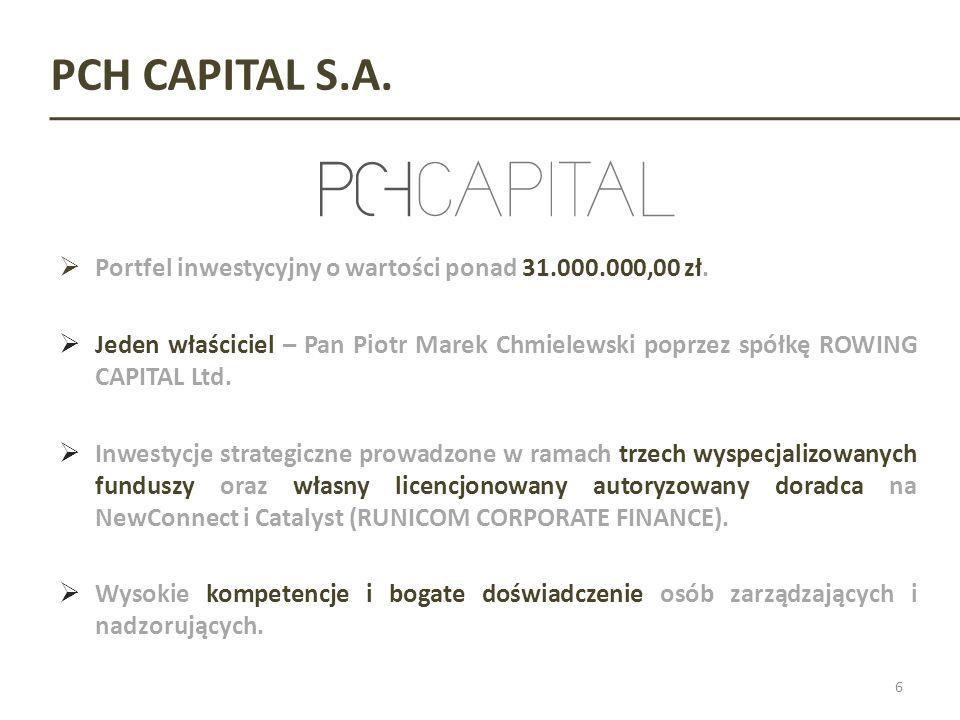 PCH CAPITAL S.A. Portfel inwestycyjny o wartości ponad 31.000.000,00 zł.