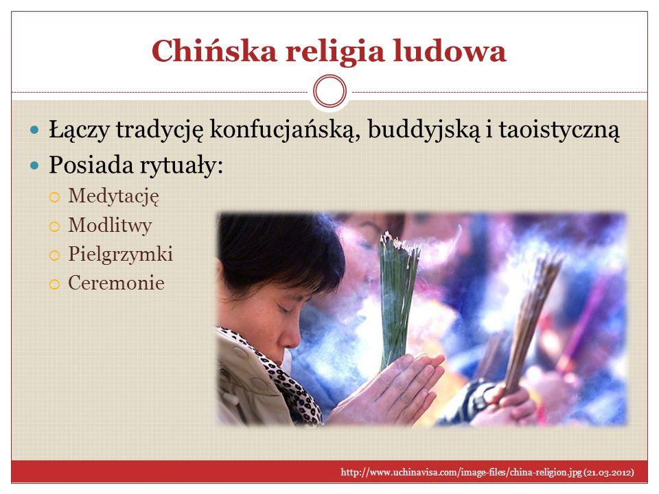 Chińska religia ludowa
