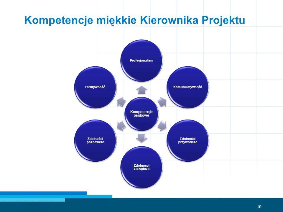 Kompetencje miękkie Kierownika Projektu