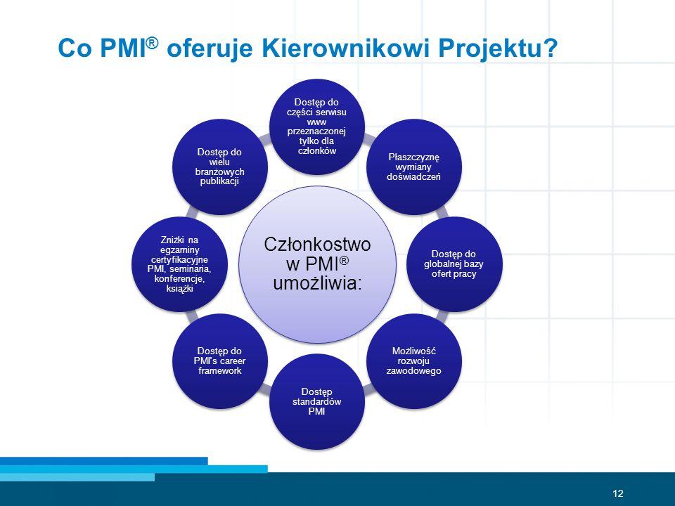 Co PMI® oferuje Kierownikowi Projektu