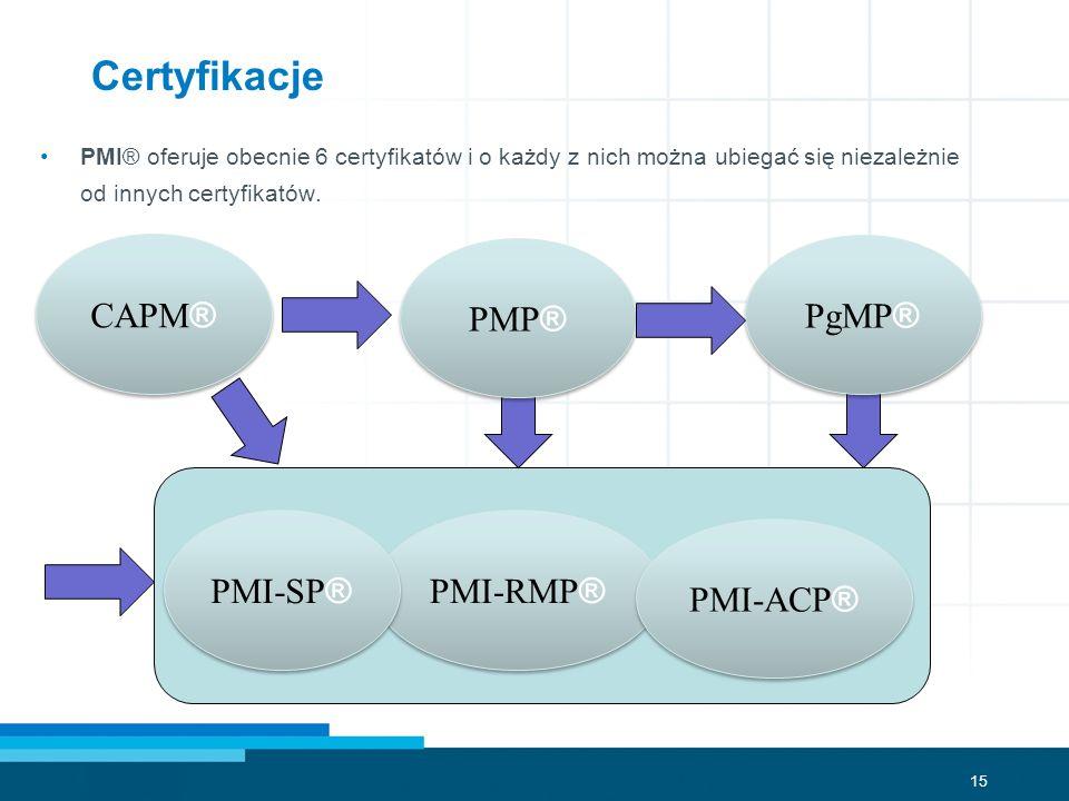 Certyfikacje CAPM® PMP® PgMP® PMI-SP® PMI-RMP® PMI-ACP®