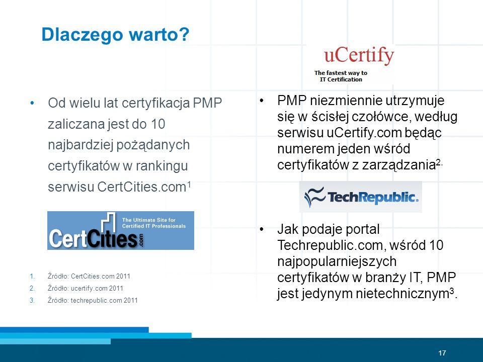 Dlaczego warto Od wielu lat certyfikacja PMP zaliczana jest do 10 najbardziej pożądanych certyfikatów w rankingu serwisu CertCities.com1.