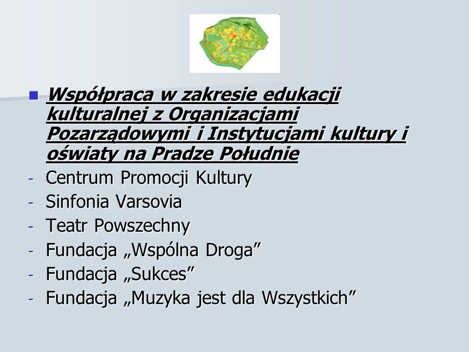 Współpraca w zakresie edukacji kulturalnej z Organizacjami Pozarządowymi i Instytucjami kultury i oświaty na Pradze Południe