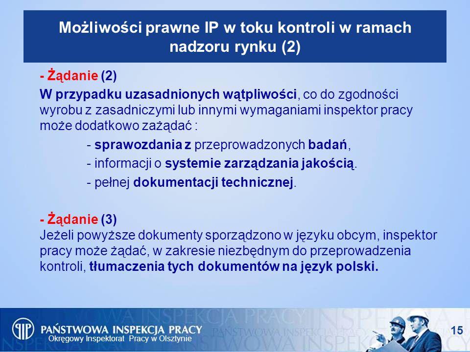 Możliwości prawne IP w toku kontroli w ramach nadzoru rynku (2)