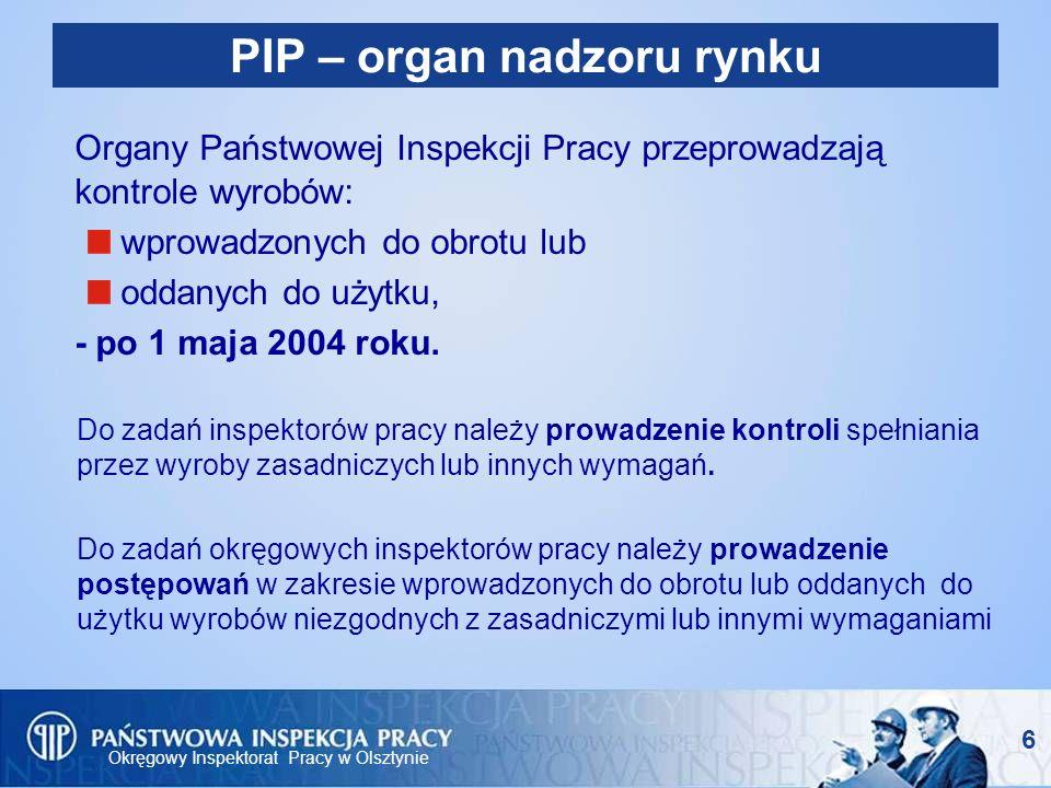 PIP – organ nadzoru rynku