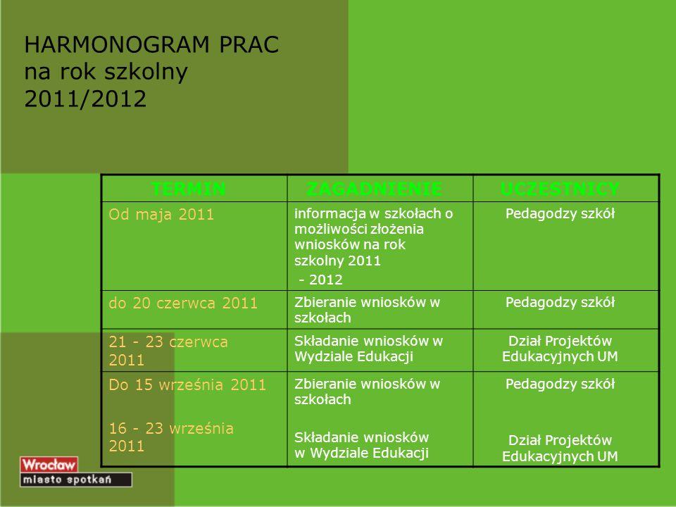 HARMONOGRAM PRAC na rok szkolny 2011/2012