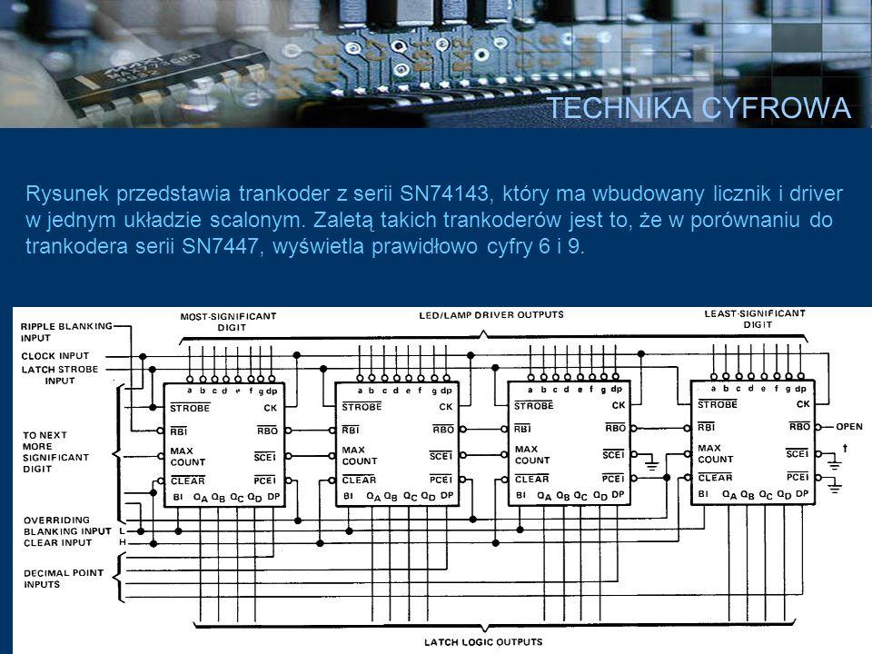 TECHNIKA CYFROWA Rysunek przedstawia trankoder z serii SN74143, który ma wbudowany licznik i driver.