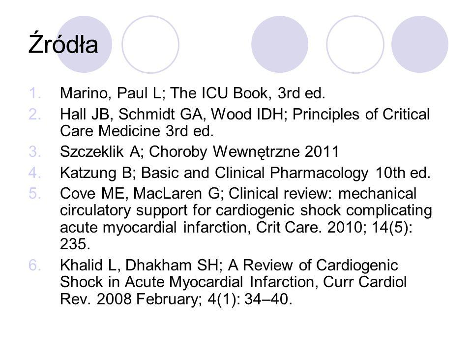 Źródła Marino, Paul L; The ICU Book, 3rd ed.