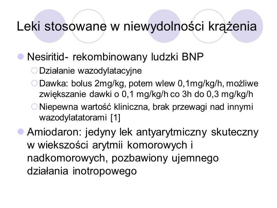 Leki stosowane w niewydolności krążenia