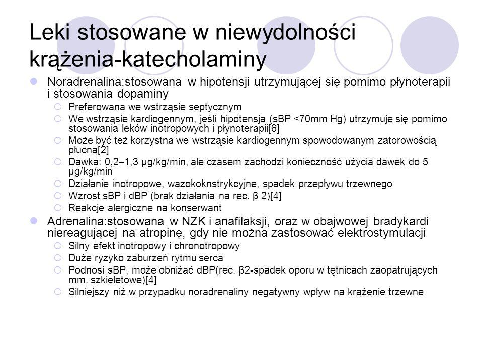 Leki stosowane w niewydolności krążenia-katecholaminy
