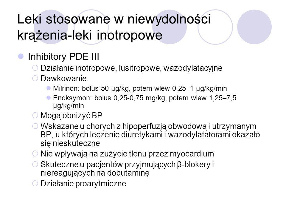 Leki stosowane w niewydolności krążenia-leki inotropowe