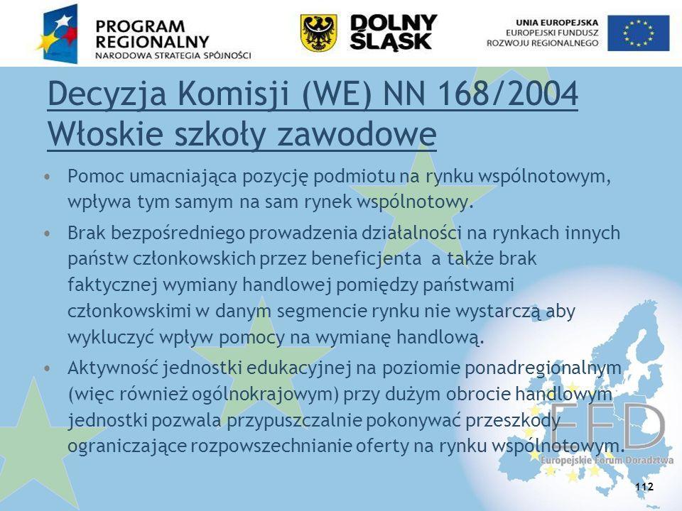 Decyzja Komisji (WE) NN 168/2004 Włoskie szkoły zawodowe