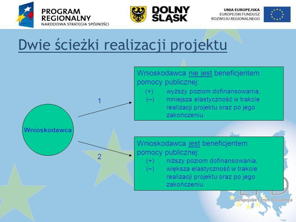 Dwie ścieżki realizacji projektu