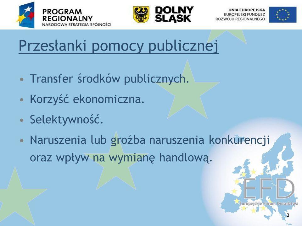 Przesłanki pomocy publicznej