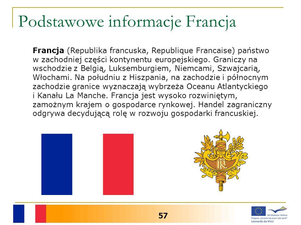 Podstawowe informacje Francja
