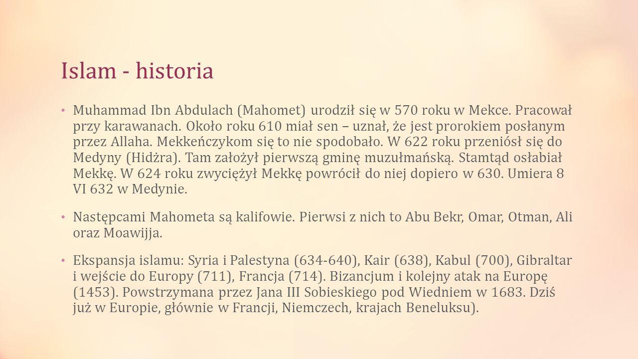 Islam - historia