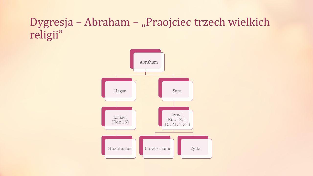 """Dygresja – Abraham – """"Praojciec trzech wielkich religii"""
