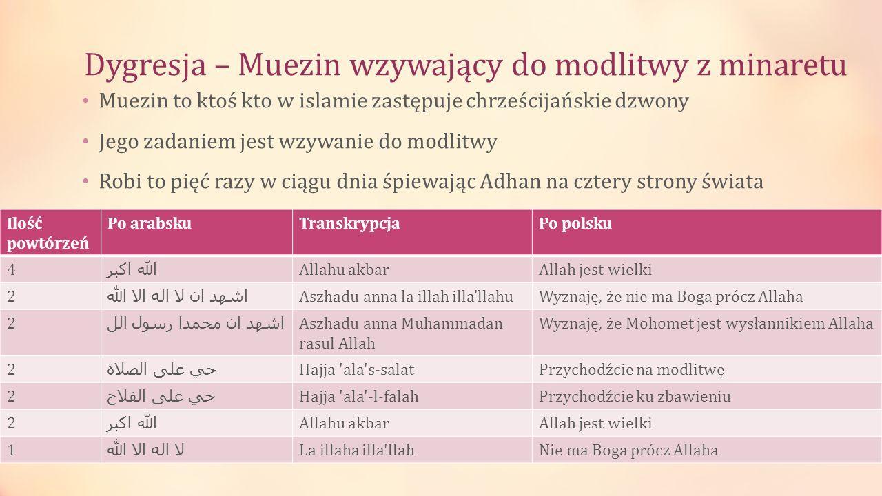 Dygresja – Muezin wzywający do modlitwy z minaretu