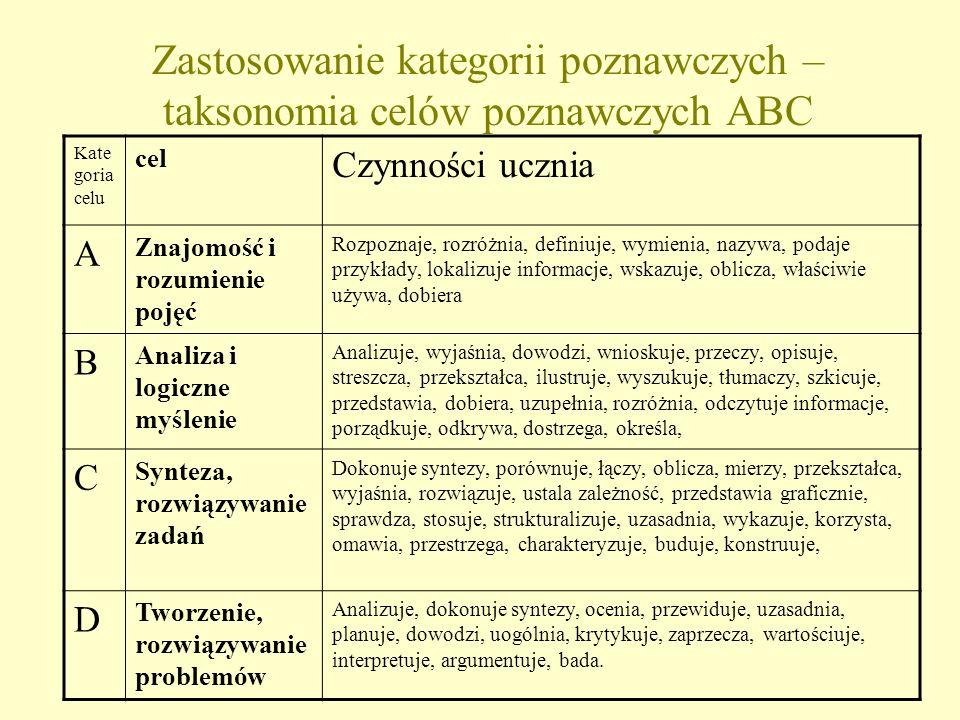 Zastosowanie kategorii poznawczych – taksonomia celów poznawczych ABC