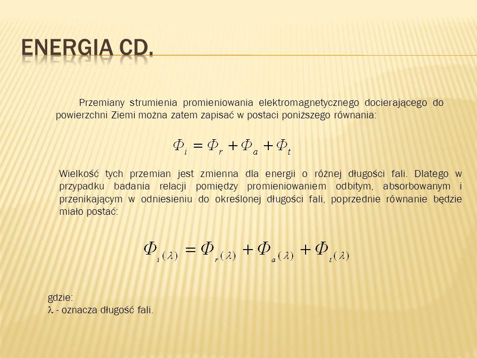 Energia cd.