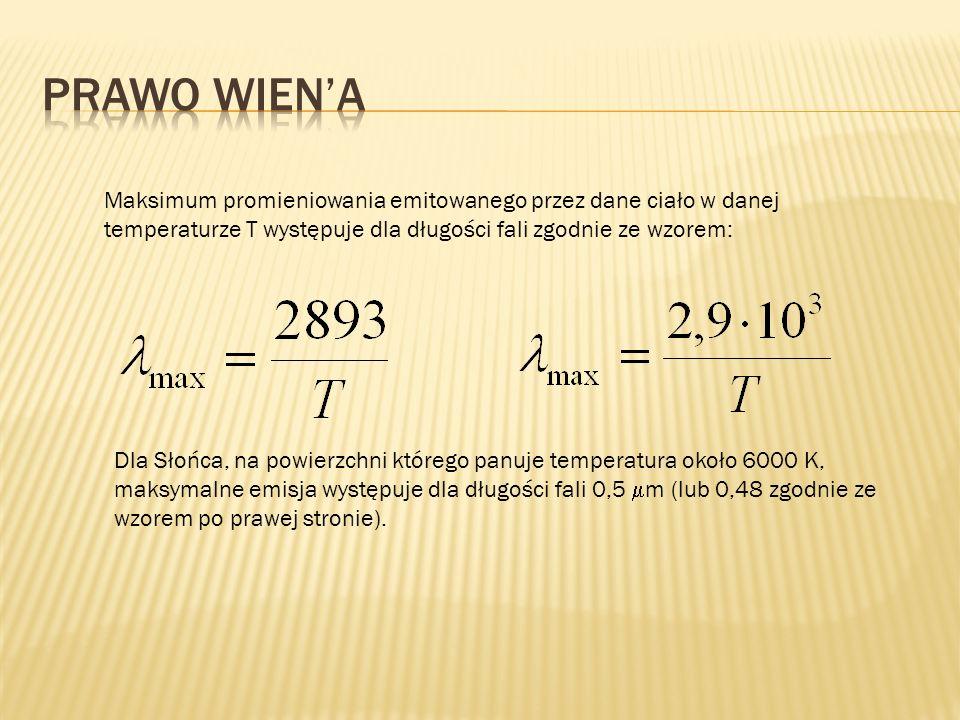 Prawo Wien'a Maksimum promieniowania emitowanego przez dane ciało w danej temperaturze T występuje dla długości fali zgodnie ze wzorem: