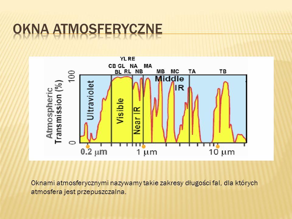 Okna atmosferyczneOknami atmosferycznymi nazywamy takie zakresy długości fal, dla których.