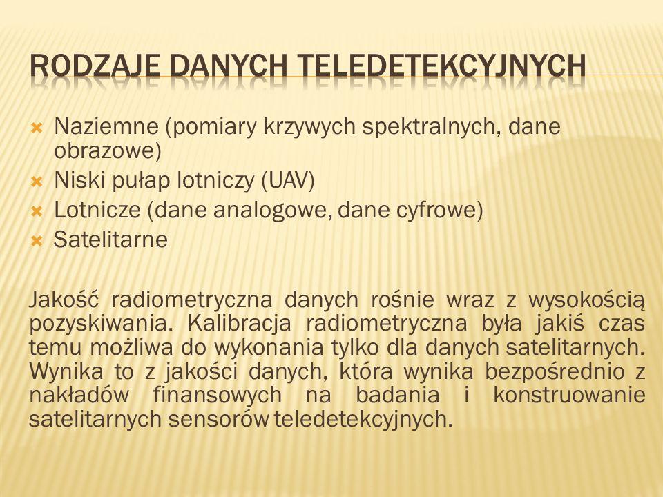 Rodzaje danych teledetekcyjnych