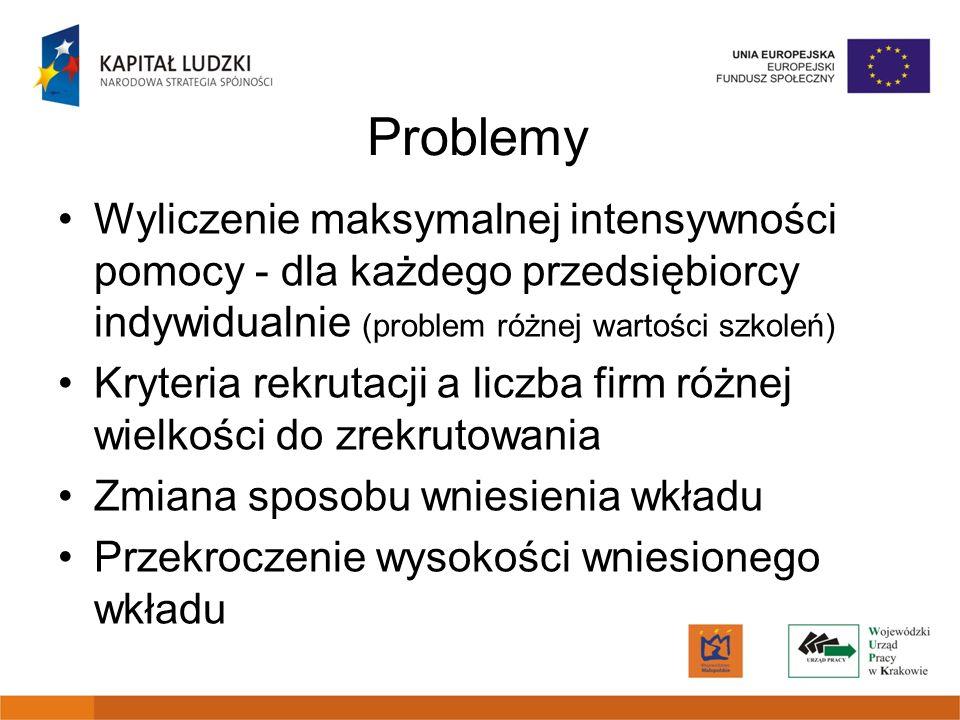 Problemy Wyliczenie maksymalnej intensywności pomocy - dla każdego przedsiębiorcy indywidualnie (problem różnej wartości szkoleń)