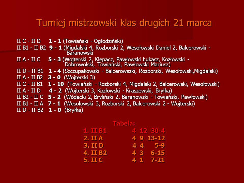 Turniej mistrzowski klas drugich 21 marca