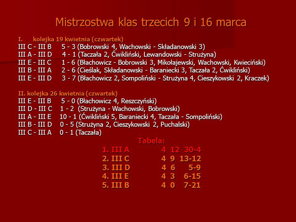 Mistrzostwa klas trzecich 9 i 16 marca