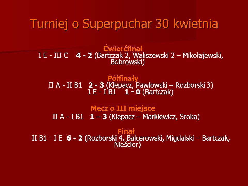 Turniej o Superpuchar 30 kwietnia
