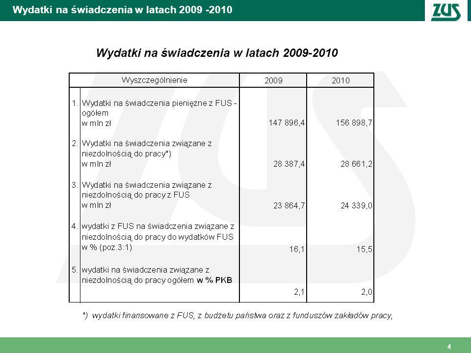 Wydatki na świadczenia w latach 2009 -2010