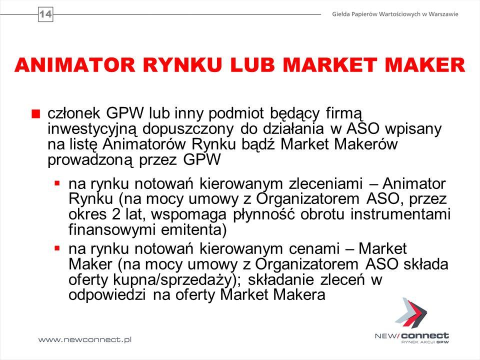 ANIMATOR RYNKU LUB MARKET MAKER